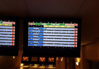 Bowlingavond zeer geslaagd